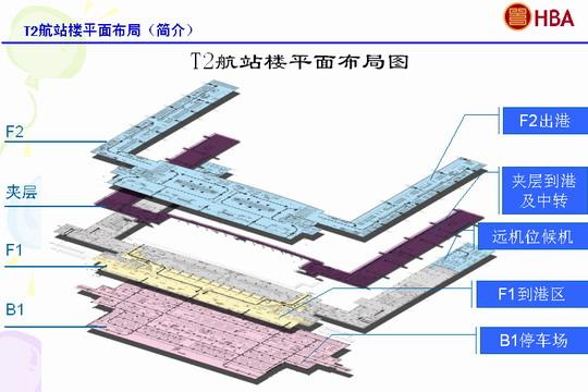 图:武汉天河机场t2航站楼平面布局图
