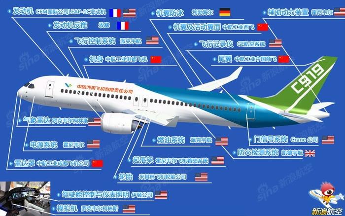 大机票_上海产大飞机c919预定量超过500架,商飞v5!