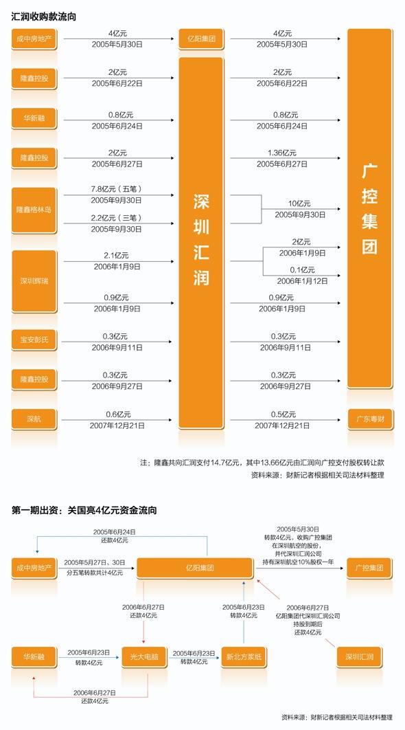 图片 李泽源全档案:赤贫高人的关系网_民航新
