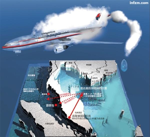 图片 马航MH370航班失联后遭遇了什么?_民航