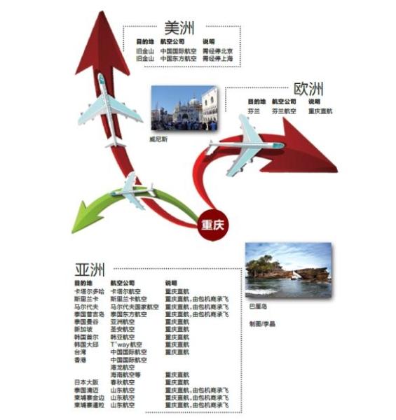 重庆今年将新开多条出境直航 出境游说走就走