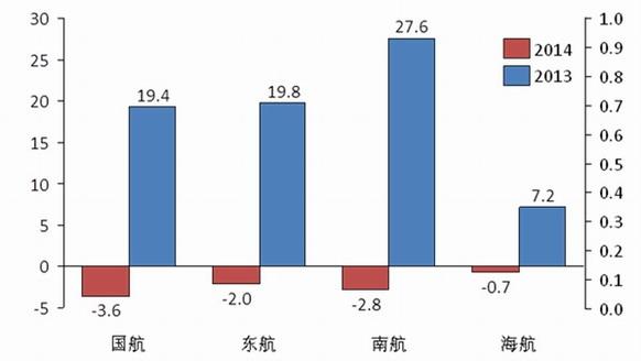 收入证明范本_揭秘朝鲜人民真实收入_政府补贴记营业外收入