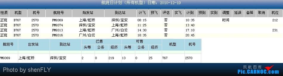 Re:[原创]【原大猩猩2570】最新最新最新消息!!!!!!!!!【2570】上航2570明日飛航時刻表及旅客數。。大家有空的可以拍了哈。呵呵