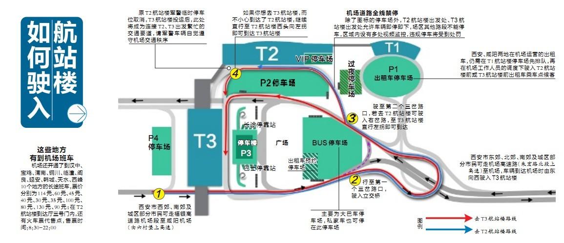 中国西安咸阳机场