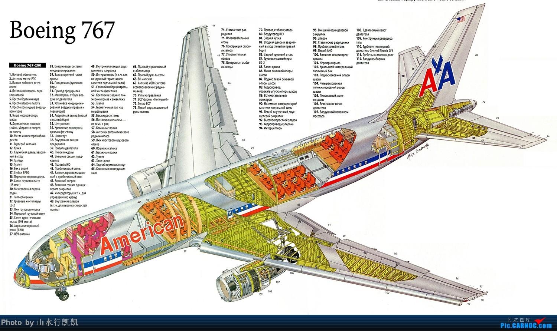 飞机内部结构图解 cdn.feeyo.com 宽1500x893高