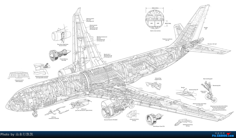 飞机内部结构图解 cdn.feeyo.com 宽1500x878高