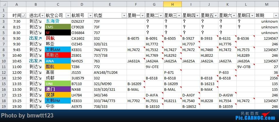 Re:Re:[原创]【SHE沈阳】换季后做小树林日常任务与CHINA战鹰组队,打遍SHE所有宽体    中国沈阳桃仙国际机场
