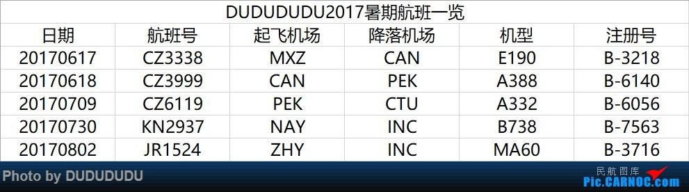 [原创]【DUDUDUDU】暑期飞行合集 从A388到MA60