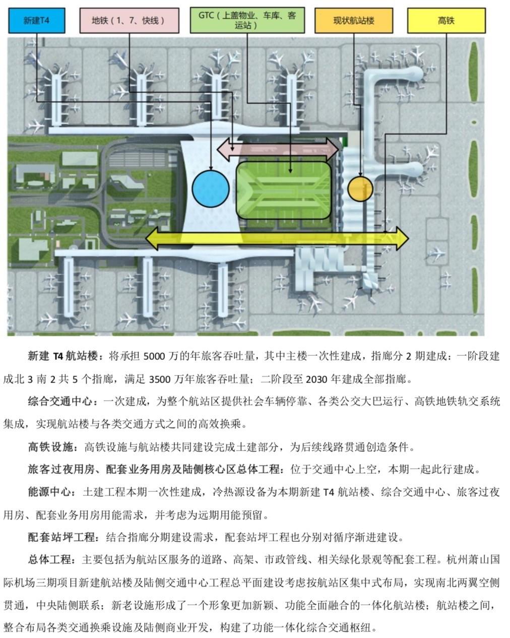 [新闻]杭州萧山机场t4结构图公布    中国杭州萧山国际机场